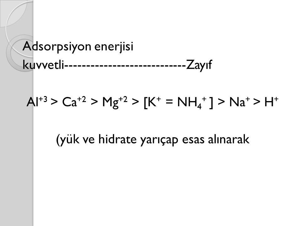 Adsorpsiyon enerjisi kuvvetli----------------------------Zayıf Al+3 > Ca+2 > Mg+2 > [K+ = NH4+ ] > Na+ > H+ (yük ve hidrate yarıçap esas alınarak